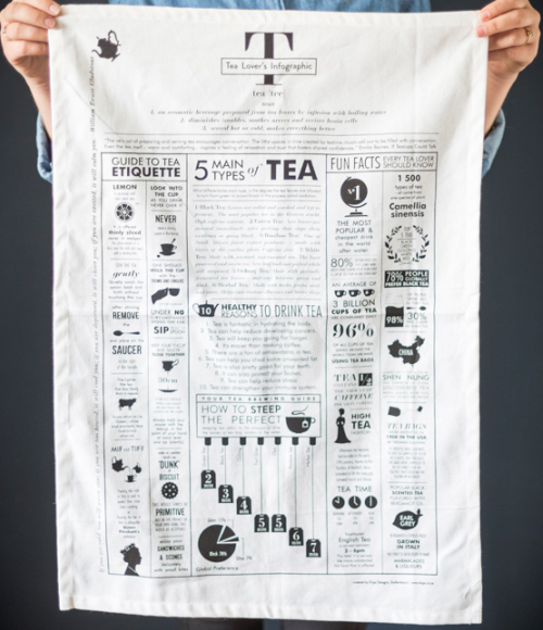 Tea Infographic Tea Towel